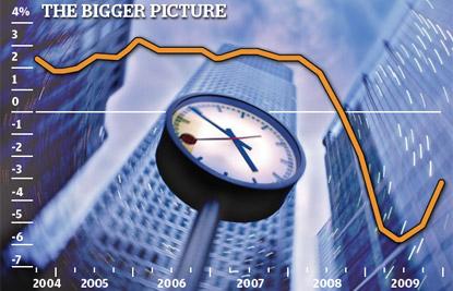 Recession-graph415